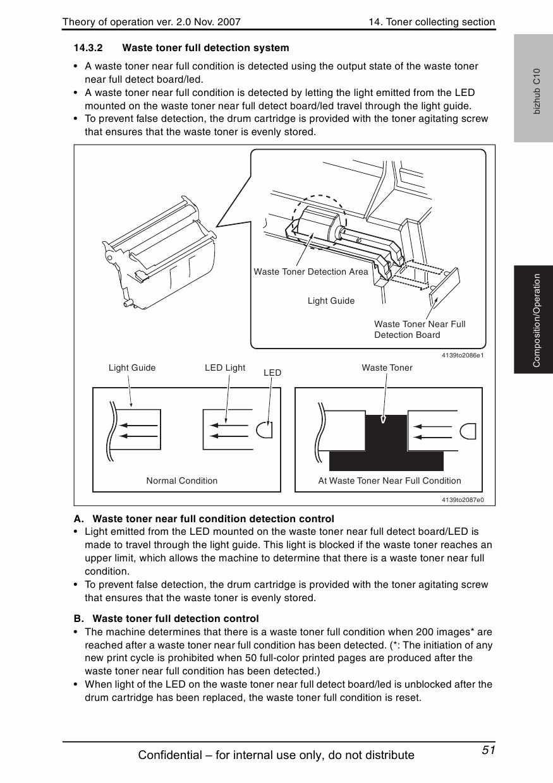 konica minolta bizhub c10 theory operation service manual Bizhub Printer Sticker Konica Minolta Bizhub 250 Copier